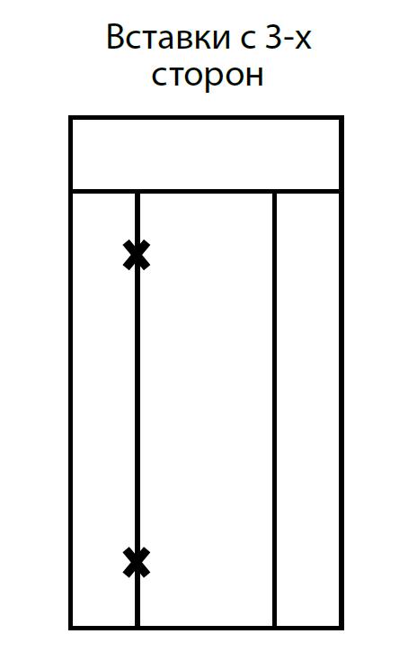 Вставки с трёх сторон